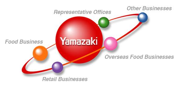 YAMAZAKI BAKING Co , Ltd